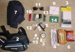 equipment used for hiking
