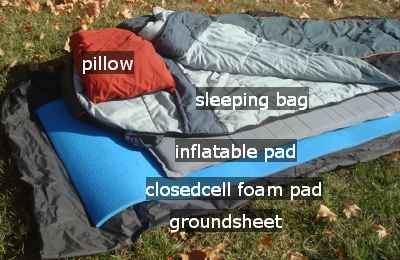 hiking sleep system